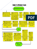 user journey flow template  1