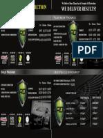 Price Guide v3 Extreme