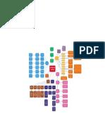 Mapa Conceptual Primer Parcial