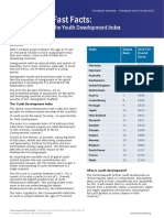 Fast Facts on the Youth Development Index