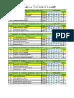 Classificação Geral Circuito de Corrida de Rua - 2017