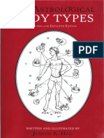 Astrological body types