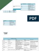 Matriz de Identificación de Peligro y Evaluación de Riesgo VPF