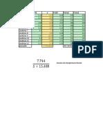 grafica de condicionales 1-12
