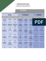 psicologia_educativa_mapa.pdf