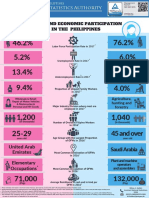 GAD infographics onmen and women
