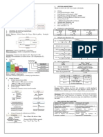25500350-Macroeconomia-Resumo.pdf