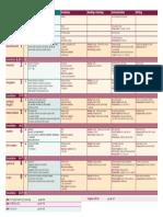 SIE 1 - Syllabus.pdf