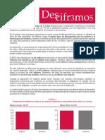Depresion Estadistica Mexico