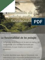 clasificación de los paisajes según su funcionalidad