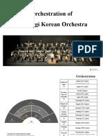 3.Orchestration of Gyeonggi Korean Orchestra