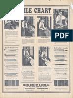Diss Ton File Chart 1927