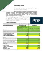 Evaluacion de dos Ideas de proyecto de inversion