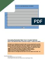 Water Use Calculator