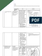 contoh soal kemampuan komunikasi matematis materi relasi dan fungsi kelas VIII