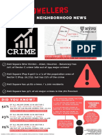 LES Crime Infographic