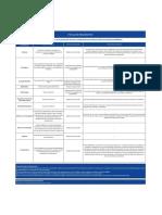 NATURALES POR ACTIVIDAD ECONOMICA.pdf
