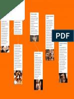 diversidad cultural.pdf