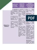 DIAGNOSTICOS PSICOLOGICOS