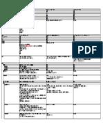 Diff_3rdEdit_001.pdf