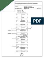 diagrama de soja.docx