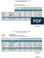 LRA Manual Bulanan MS Sigli DIPA 01 Dan DIPA 04 2018 - Untuk Website
