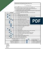Convo Rating Sheet