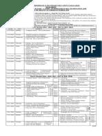 Date Sheet Inter S 2018