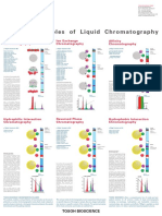 General Principles of Chromatography