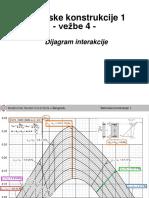 04V_Dijagram interakcije