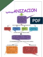 MAPA ORGANIZACION 1