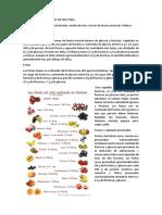 Lista de Alimentos Ricos en Fructosa