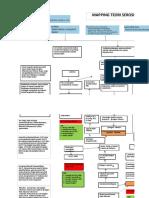 Mapping Serosis Hepatis (1)