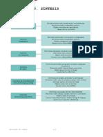 U8 Sintesis Procesos de Venta