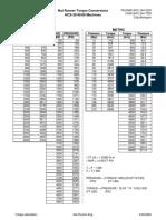 Torquecalculation.pdf