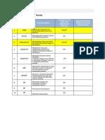 2.2 Pengurusan Panitia.docx