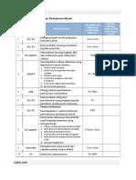 3.7 Pengurusan Pertukaran Murid.docx