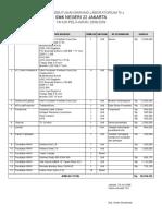 Daftar Kebutuhan Barang Lab TKJ 2008