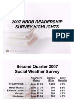 NBDB Readership Survey Highlights