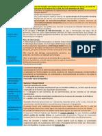 6. Lei 12.562-2011 Regula a Representação Interventiva - Esquema de Aula