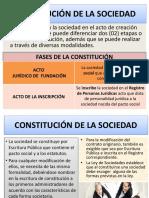 Derecho Corporativo 1