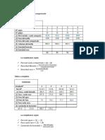 Calculos y Resultados de La Compactación