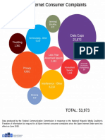09.25.17 NHMC Open Internet Consumer Complaints Chart