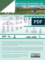 Infografia La Economia Del Cambio Climatico en El Peru Impactos en El Sector Agricultura