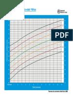 perímetro cefálico.pdf
