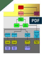 PLANEAMIENTO FUNCIONAL.docx