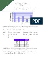 Prikazivanje i Analiza Podataka