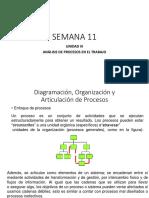 SEMAMA 11 Organizacion y Metodos