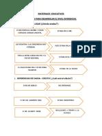 Actividades de inferencia 5º - 6º.pdf