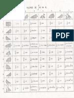 Valores de integración.pdf